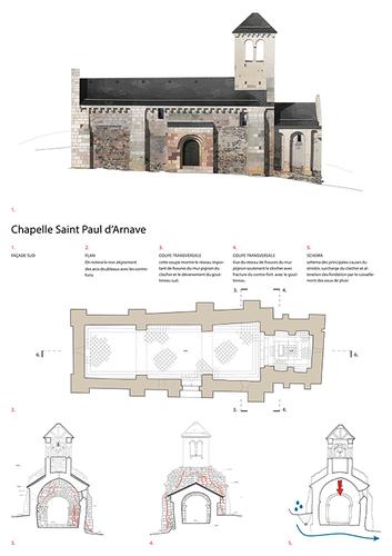 Etat des désordres établi par l'architecte du patrimoine